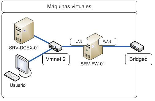 vmware adaptadores de red isa server