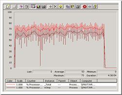 performance-monitor-perfmon.JPG